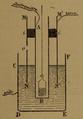 Curie - Recherches sur les substances radioactives, 1903, Fig. 9.png