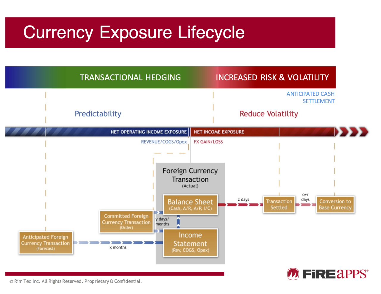 """pixonix inc addressing currency exposure Each student will prepare an individual report on case #4 """"pixonix inc """"pixonix inc-addressing currency exposure"""", richard ivey school of."""