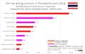 DatingWebSites Thailand.png
