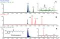 Dihydrocapsaicin UPLC MS-MS journal.pone.0079013.g005.png