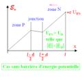 Diode à jonction P - N en polarisation directe - diagramme d'énergie potentielle des électrons de conduction n - bis.png