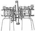 EB1911 Transit circle apparatus.png