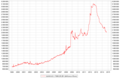 ECB balance sheet.png