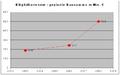 Elbphilharmonie Kosten.png