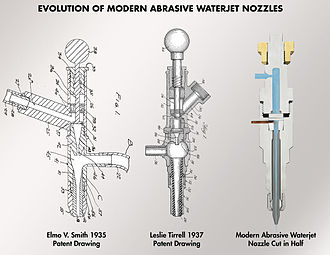 Water jet cutter - The Evolution of the Abrasive Waterjet Nozzle
