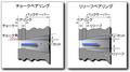 Extrusion 2types die J.PNG
