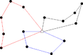 Figure illustrating the vehicle routing problem.png