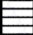 Finite-amplitude density wave propagating through air.png