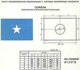 Flag of Somalia - Construction sheet