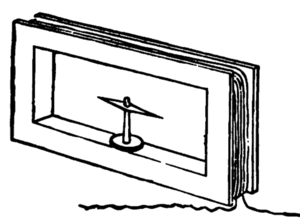 Galvanometer 1890 drawing.png
