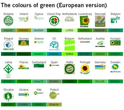 Template talk:German politics/party colours/Green - Wikipedia