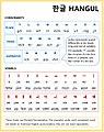 Hangul letters.jpg