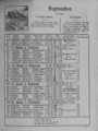 Harz-Berg-Kalender 1921 010.png