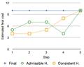 Heuristics Comparison.png
