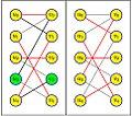 Hopcroft-Karp-exemple-deuxieme-partie.jpg