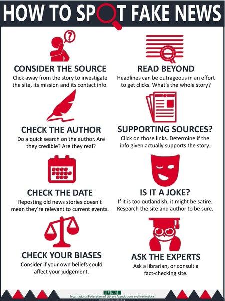 IFLA  How To Spot Fake News