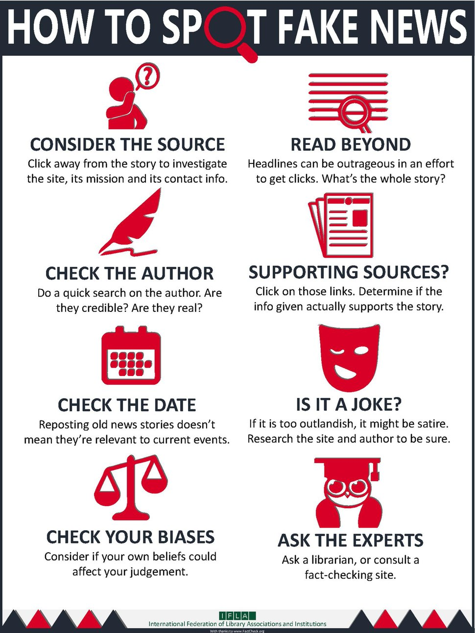 How to Spot Fake News.pdf