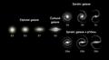 Hubbleovo schema cs.png