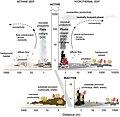 Hydrothermal Vents and Methane Seeps.jpg