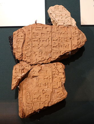 """Instructions of Shuruppak - An image showing fragments of the Instructions of Shuruppak (dated to c. 2600 BCE — c. 2500 BCE). This exhibit is in the Museum of the Oriental Institute of Chicago. Translation: """"Shurrupak gave instructions to his son: / Do not buy an ass which brays too much. / Do not commit rape upon a man's daughter, do not announce it to the courtyard. / Do not answer back against your father, do not raise a 'heavy eye.'""""."""