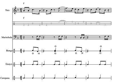 Tres (instrument) - Wikipedia