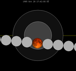 Lunar eclipse chart close-1985Oct28.png