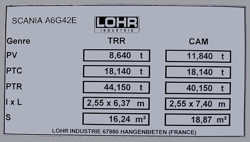 Fichier:Manufacturing tablet-Scania R Series truck-Lohr system.jpg