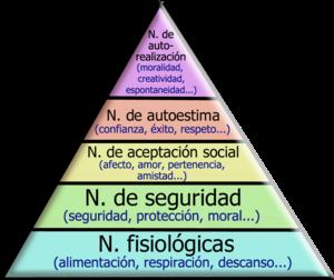 Autoestima - Wikipedia 918719e387b