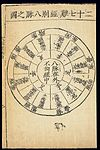 Ming Chinese wheel diagram of the channels Wellcome L0039537.jpg