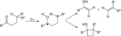 Norrish type II reaction