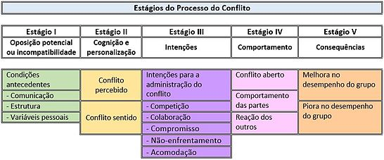 Comportamento Organizacional Robbins Pdf