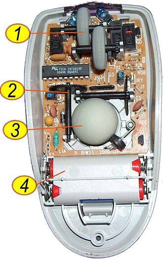 Slotted optical switch - a photo of a mechanical computer mouse showing two slotted optical switches