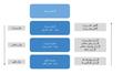 PRINCE2 ساختار در پیشرفت.png