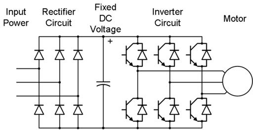 PWM VFD Diagram
