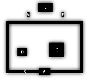Shichidō garan - Plan of Hōryū-ji's shichidō garan
