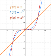 Exponentiation - Wikipedia