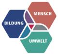 Profil der Universitaet Koblenz · Landau.png