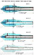 RML 7 inch 7 ton gun diagrams