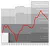 Rapperswil-Jona Performance Chart.png