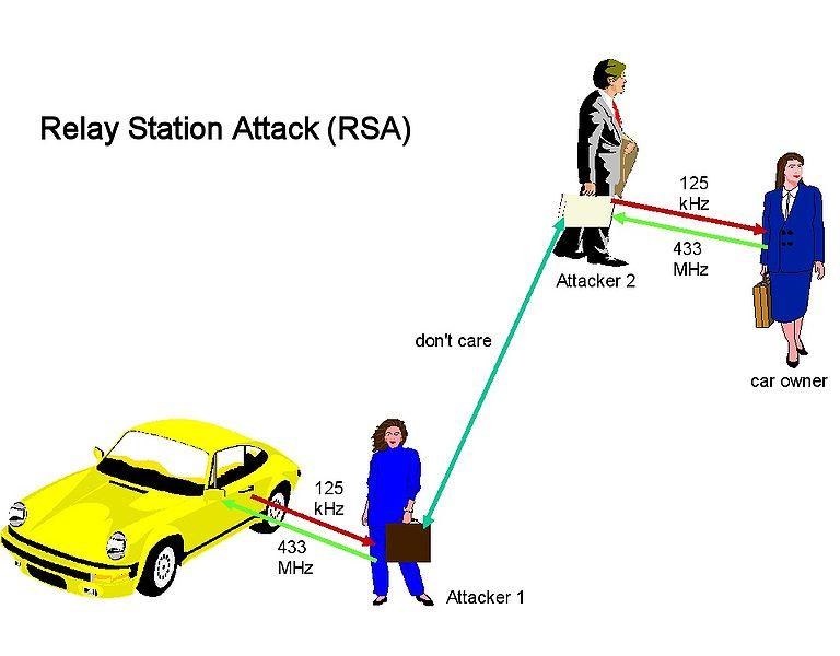 File:RelayStationAttack.jpg
