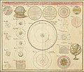 Schematismus Geographiae Mathematicae, id est repraesentatio figurarum in quantum ad aliqualem globi terraquei et mapparum intelligentiam . . . 1753.jpg