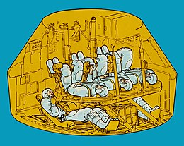 Drawing of a space capsule with astronauts sitting with their backs to the floor on two layers, three on the top and two beneath