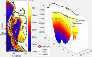 Geophysical imaging
