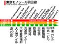 Tokyo monorail-Haneda line.png