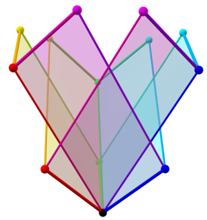 Tree of weak orderings in concertina cube 712.png