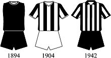 Evolução dos uniformes do Botafogo de Futebol e Regatas – Wikipédia ... ef414fe6fad52