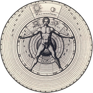 Western astrology - Robert Fludd's 16th-century illustration of man the microcosm within the universal macrocosm