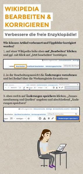 File:Wikipedia Spickzettel Wikipedia bearbeiten und korrigieren.pdf