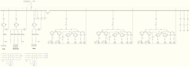 file wiring diagram of the gantry crane jpg wikimedia commons m9 diagram simple other resolutions 320 × 113 pixels