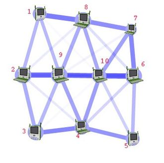 Computer network - Routing calculates good paths through a network for information to take. For example, from node 1 to node 6 the best routes are likely to be 1-8-7-6 or 1-8-10-6, as this has the thickest routes.